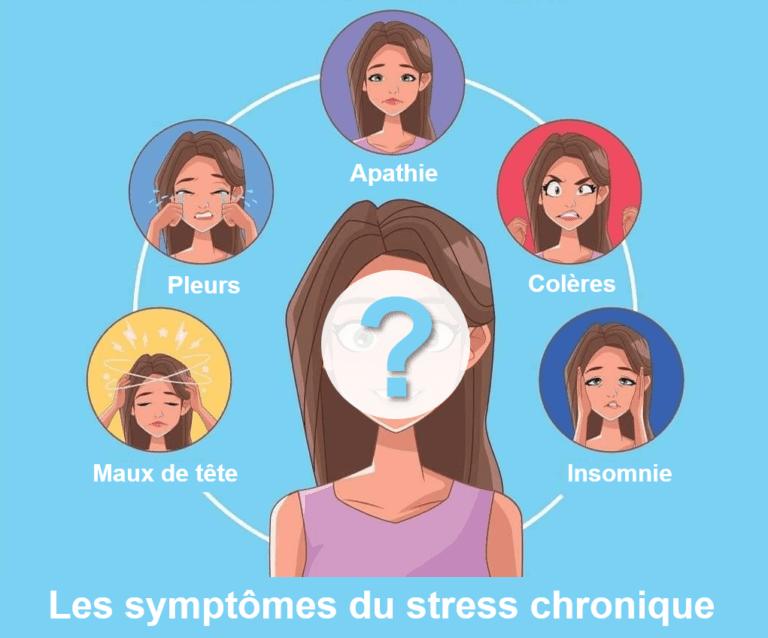 symptomes-stress-au-travail-coachbywill